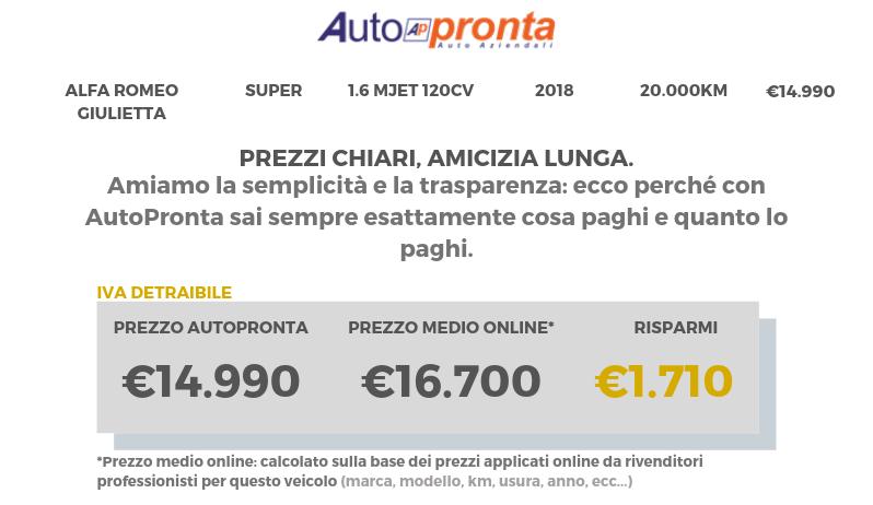 ALFA ROMEO GIULIETTA SUPER 1.6 JTDM2 120CV completo
