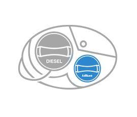 Additivo AdBlue: come funziona e come gestirlo